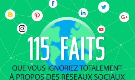 115 faits etonnants des réseaux sociaux
