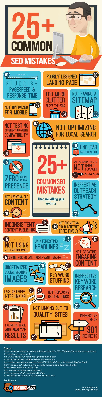 Infographie : Les 25 erreurs les plus communes en SEO