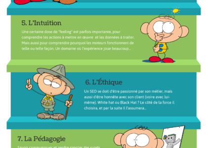 Infographie : Les 10 qualités d'un bon SEO