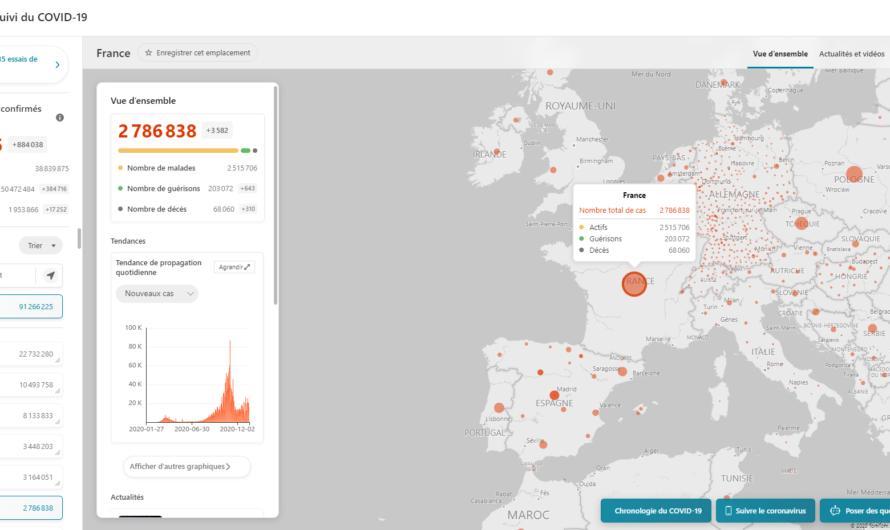 4 sites internet poursuivre la pandémie COVID-19
